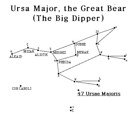 big dipper/ursa major